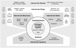 JvL-150914-IMG-Verwaltung-4.0-V1